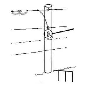 Lynafleder til elhegn / spændingsgiver
